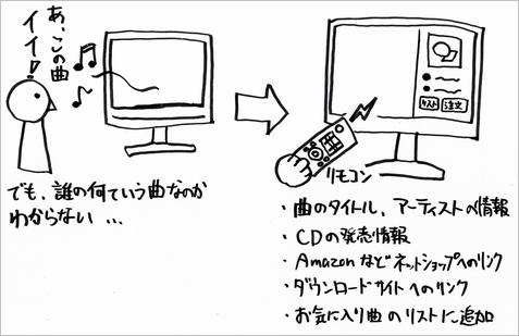 100shiki_souiunogaii.JPG
